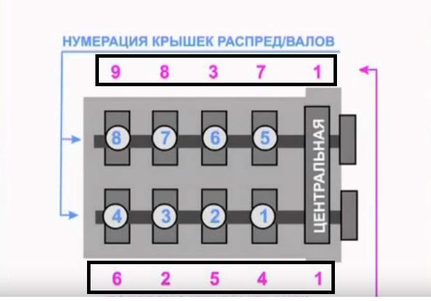 13 порядок затяжки крышек распредвалов змз 406.jpg