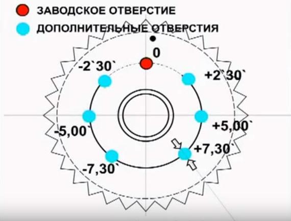 14 дополнительные отверстия звезд грм змз 406.jpg
