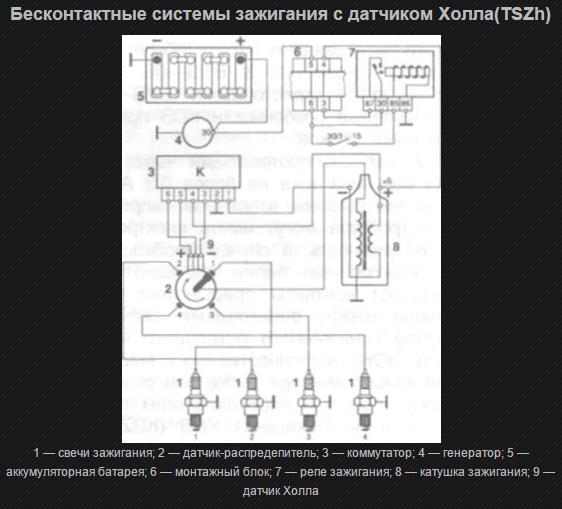 Холла датчик системы зажигания схема