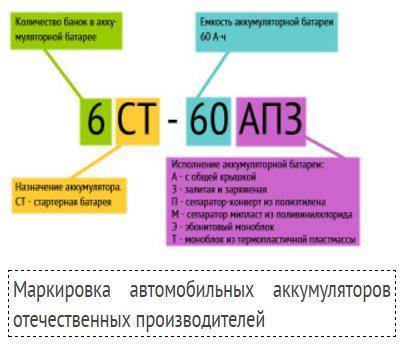 2016-10-24-19-03-09-markirovka-avtomobilnyh-akkumulyatorov-yandex