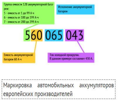 2016-10-24-19-03-34-markirovka-avtomobilnyh-akkumulyatorov-yandex