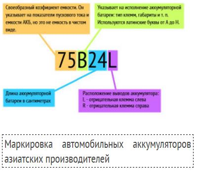 2016-10-24-19-04-09-markirovka-avtomobilnyh-akkumulyatorov-yandex