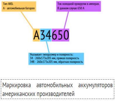 2016-10-24-19-05-10-markirovka-avtomobilnyh-akkumulyatorov-yandex